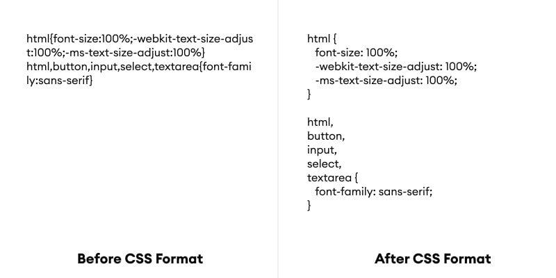 Before vs. After CSS Formatting